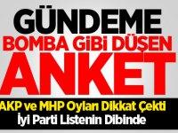 AKP ve MHP Oyları Dikkat Çekti, İyi Parti Listenin Dibinde
