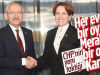 CHP'nin anketi: İYİ Parti ve HDP'ye oy verecekler