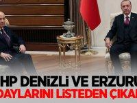MHP, Denizli ve Erzurum adaylarını listeden çıkardı!