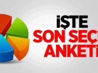 Yerel seçim son anket sonucu! İstanbul ve Ankara'da kim, hangi parti önde?