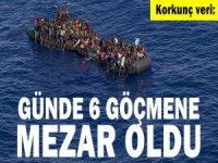 Akdeniz Günde Ortalama 6 Göçmene Mezar Oldu