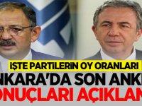 Ankara'da son anket sonuçları açıklandı! İşte partilerin oy oranları