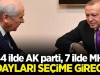 44 ilde AK parti, 7 ilde MHP adayları seçime girecek!