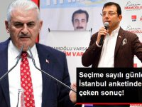 Konsensus İstanbul İçin Yaptığı Son Anketi Açıkladı