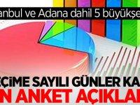 İstanbul ve Adana dahil 5 büyükşehir İşte son anket sonuçları