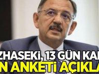 Özhaseki, 13 gün kala son anketi açıkladı