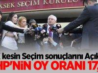 YSK kesin Seçim sonuçlarını Açıkladı! MHP'nin oy oranı 17,20