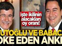 Ahmet Davutoğlu ve Ali Babacan'ı şoke eden anket!