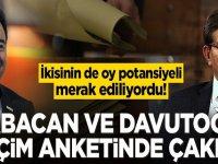 Babacan ve Davutoğlu seçim anketinde çakıldı