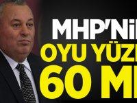 MHP'li Enginyurt: MHP'nin Oyu Yüzde 60 mı?