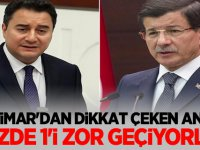 Optimar'dan Dikkat çeken araştırma: Davutoğlu ve Babacan yüzde 1'i zor geçiyor