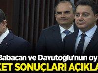 Optimar Araştırma Başkanı Daşdemir Açıkladı: İşte Ali Babacan ve Ahmet Davutoğlu'nun oy oranı