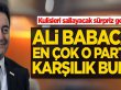 Kulisleri sallayacak gelişme! Ali Babacan en çok o partide karşılık buldu