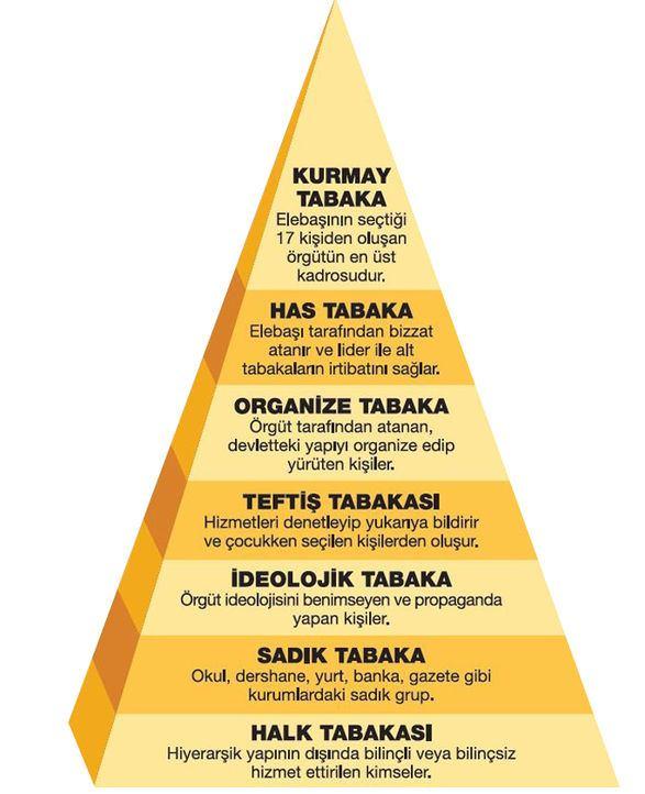 ulkucumedya,-feto,-7li-piramit-2.jpg